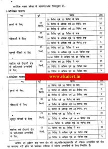Rajasthan Police PST Admit Card 2018 Physical Date District Wise